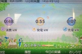 トヨタホーム シンセ・ソレスト 鉄骨造 4600万 51坪 4LDK